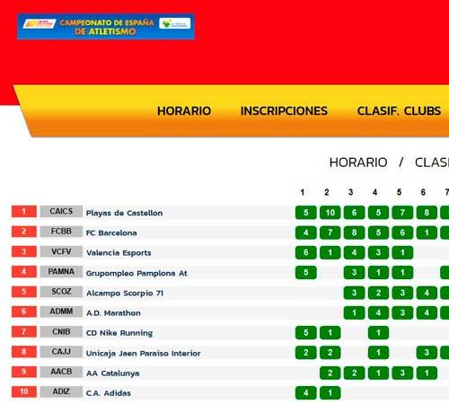 Marathon de nuevo entre los mejores de España