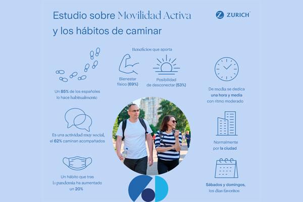 Un 85% de los españoles camina regularmente, un hábito que ha aumentado en un 20% tras pandemia