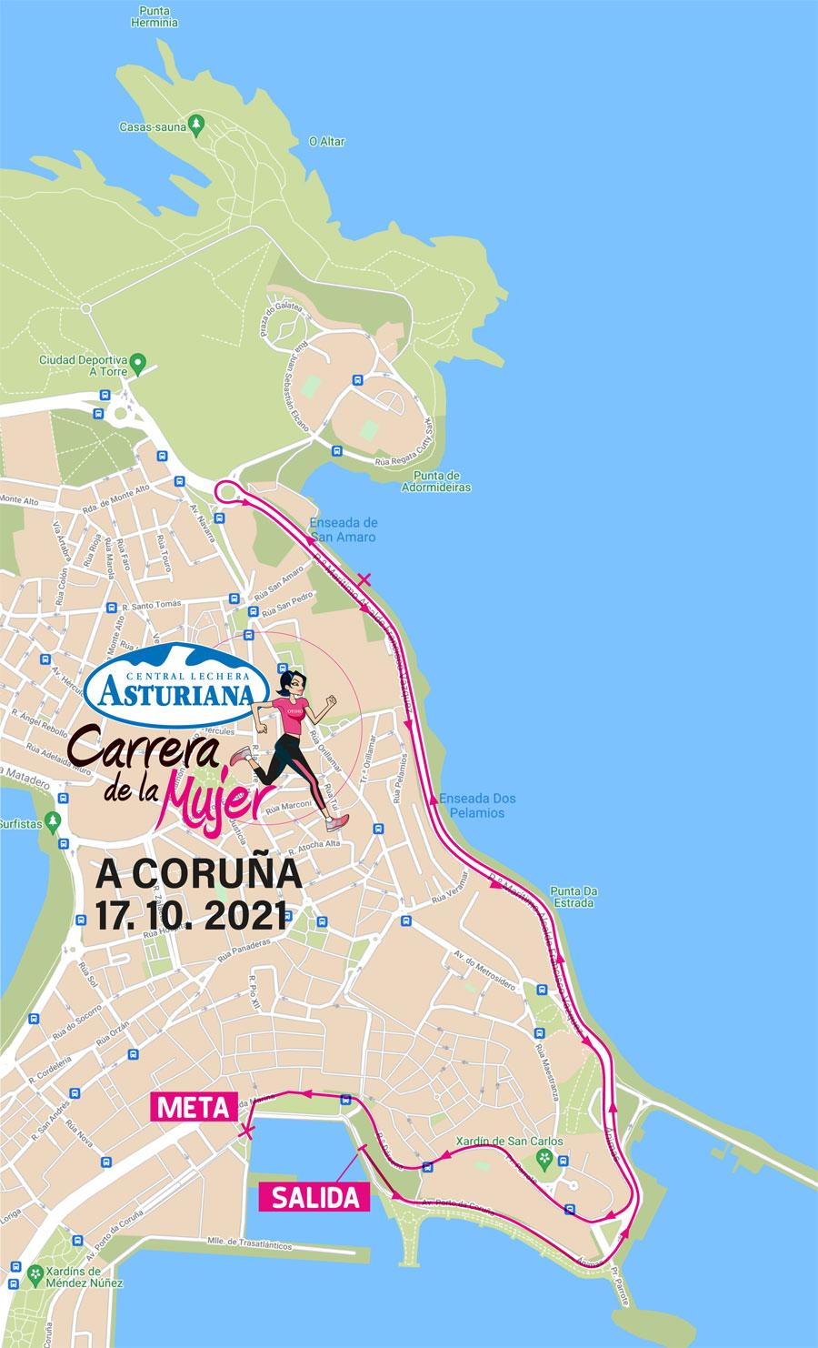 Recorrido de la Carrera de la Mujer de A Coruña