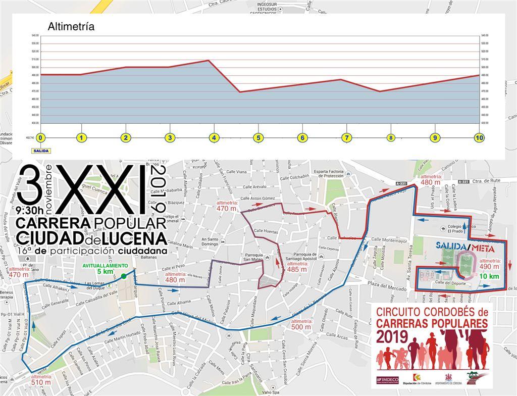 Recorrido-Callejero XXI Carrera Popular Urbana Ciudad de Lucena 10 km
