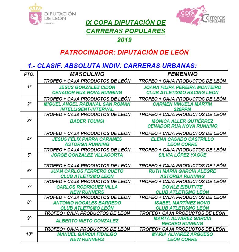 Premiados Copa 2019