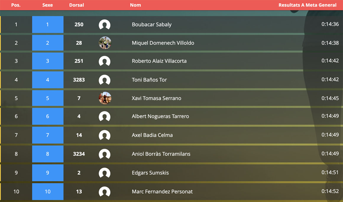 Roberto Alaiz y Victoria Sauleda son terceros en la San Silvestre de El Masnou