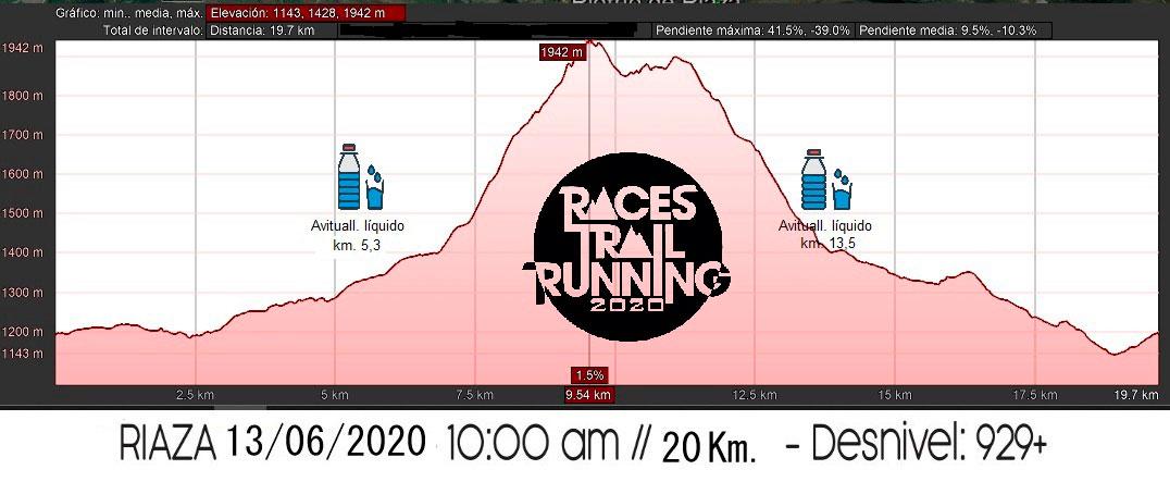 ¡¡Estrena los nuevos recorridos de Riaza Trail Challenge!!