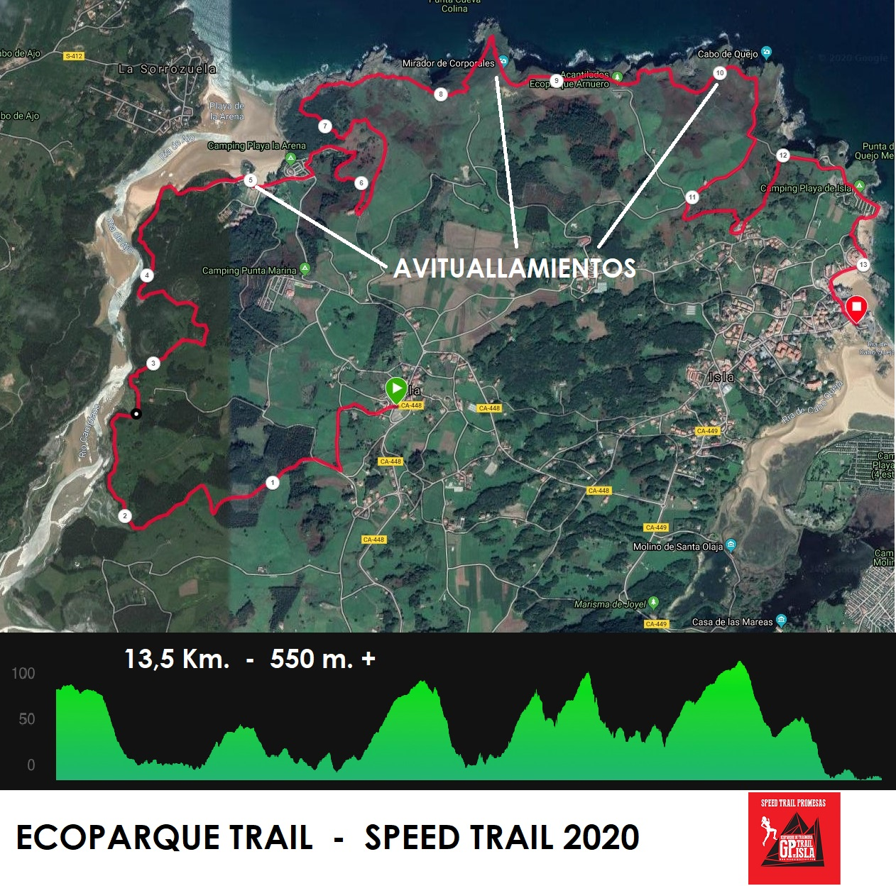 Recorrido speed trail promesas