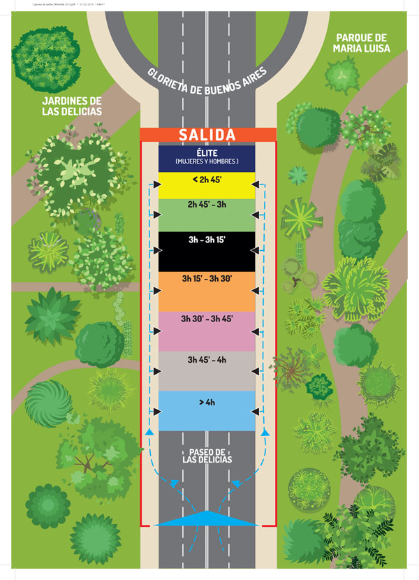 Map of the starting line area
