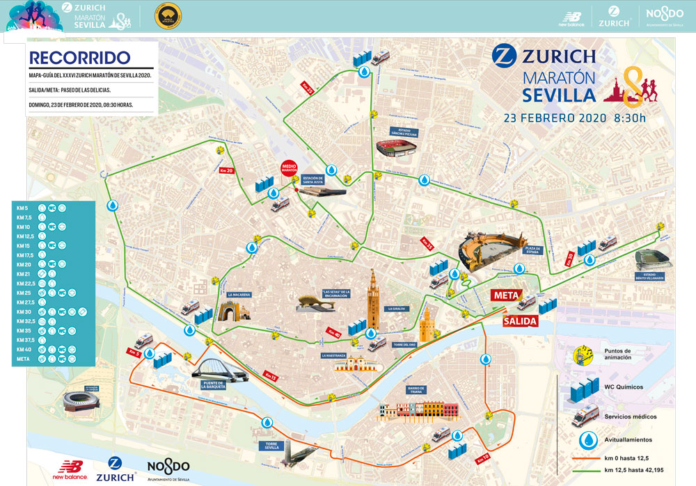 Strecke 2020