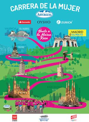 Madrid Carrera de la Mujer Central Lechera Asturiana 2018