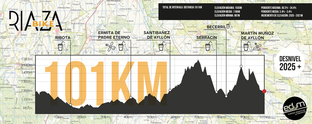 101 km